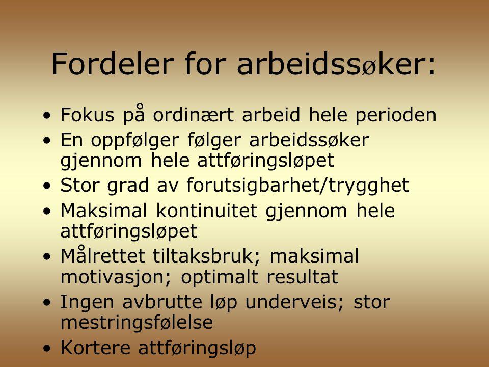 Fordeler for arbeidssøker: