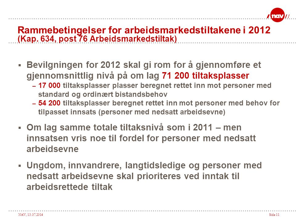 Rammebetingelser for arbeidsmarkedstiltakene i 2012 (Kap