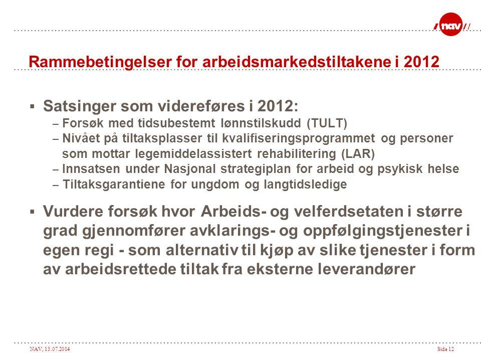 Rammebetingelser for arbeidsmarkedstiltakene i 2012