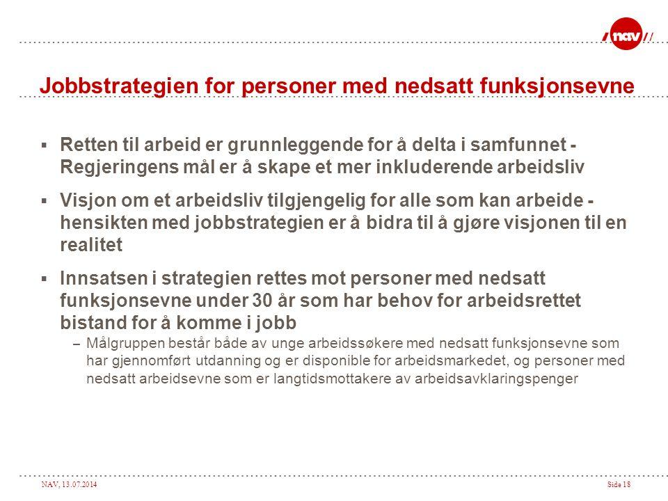Jobbstrategien for personer med nedsatt funksjonsevne