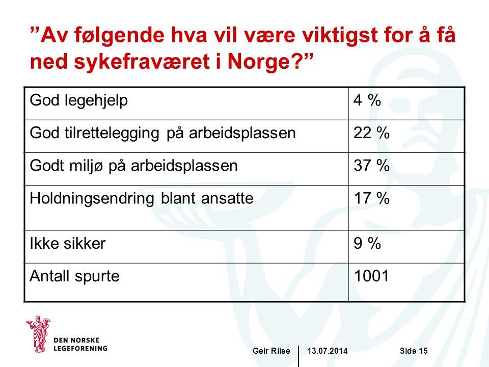 Av følgende hva vil være viktigst for å få ned sykefraværet i Norge