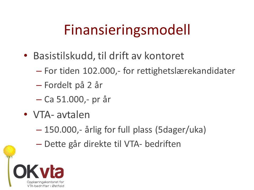 Finansieringsmodell Basistilskudd, til drift av kontoret VTA- avtalen