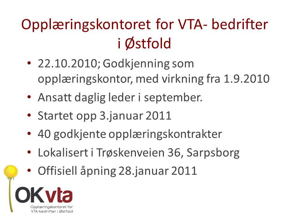 Opplæringskontoret for VTA- bedrifter i Østfold