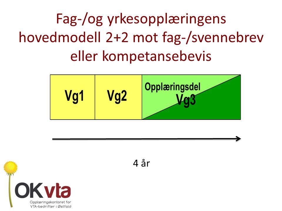 Fag-/og yrkesopplæringens hovedmodell 2+2 mot fag-/svennebrev eller kompetansebevis