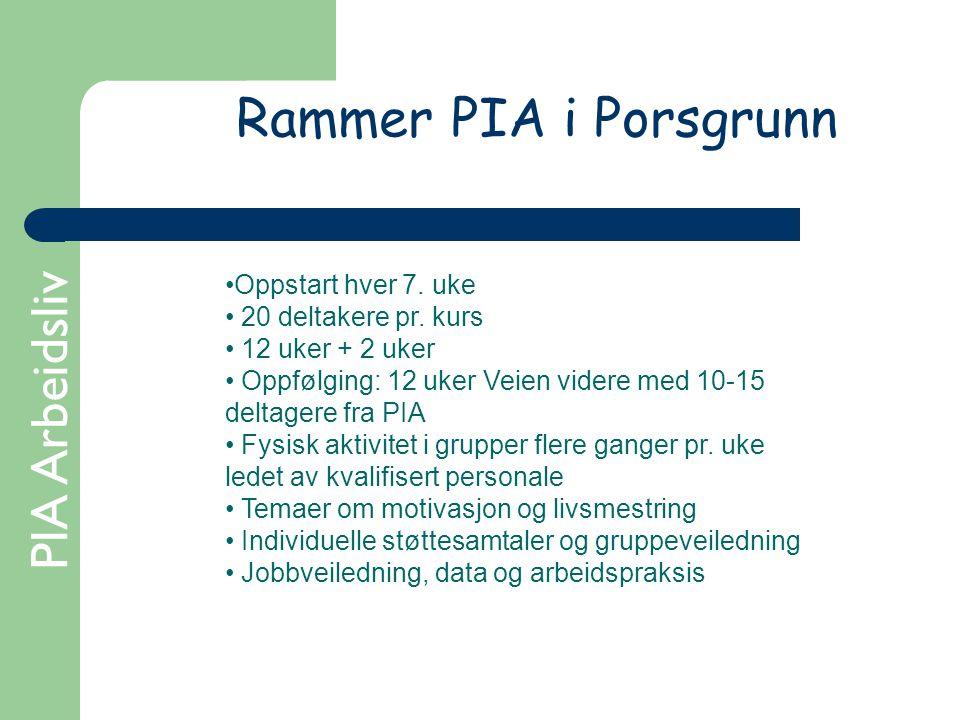 Rammer PIA i Porsgrunn PIA Arbeidsliv Oppstart hver 7. uke