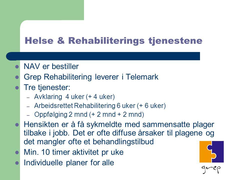 Helse & Rehabiliterings tjenestene