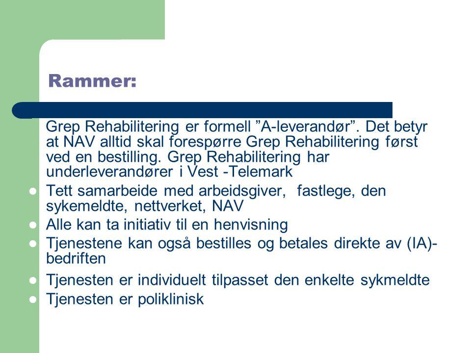 Rammer:
