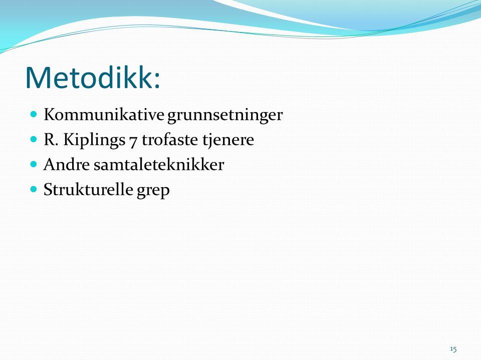 Metodikk: Kommunikative grunnsetninger R. Kiplings 7 trofaste tjenere