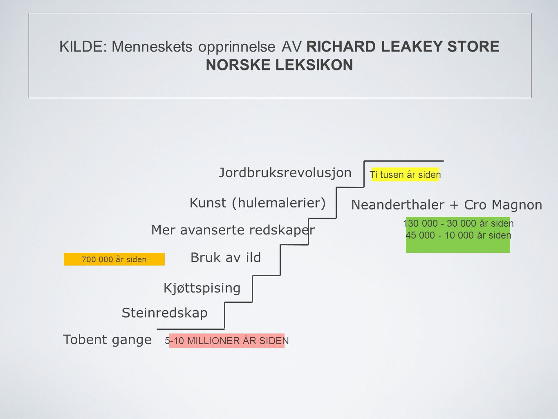 KILDE: Menneskets opprinnelse AV RICHARD LEAKEY STORE NORSKE LEKSIKON