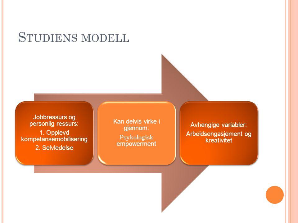 Studiens modell Jobbressurs og personlig ressurs: