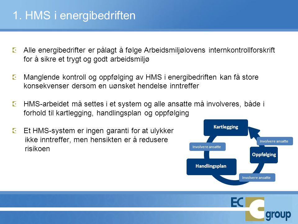 1. HMS i energibedriften Alle energibedrifter er pålagt å følge Arbeidsmiljølovens internkontrollforskrift for å sikre et trygt og godt arbeidsmiljø.