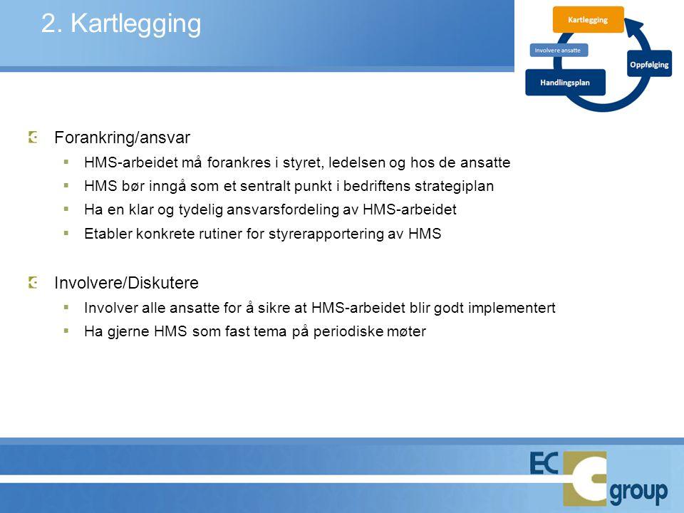 2. Kartlegging Forankring/ansvar Involvere/Diskutere