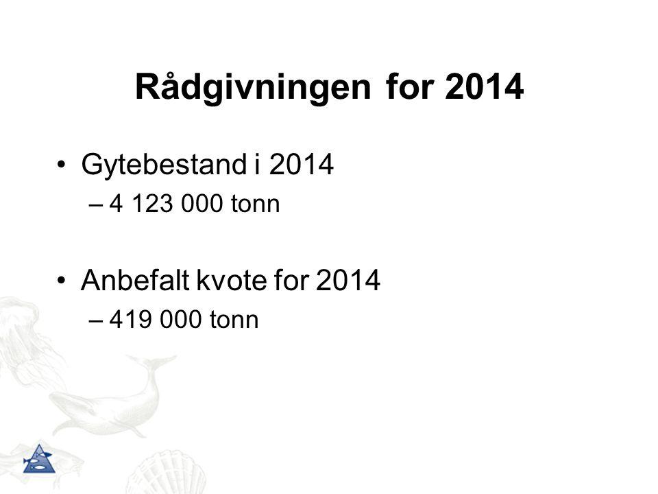 Rådgivningen for 2014 Gytebestand i 2014 Anbefalt kvote for 2014