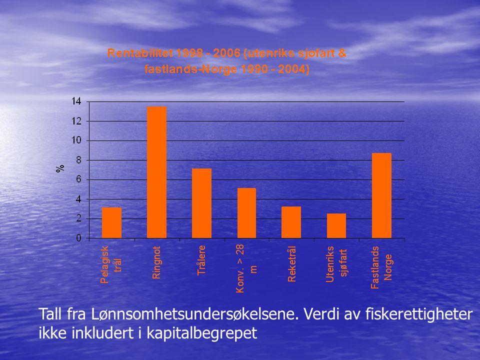 Tall fra Lønnsomhetsundersøkelsene. Verdi av fiskerettigheter