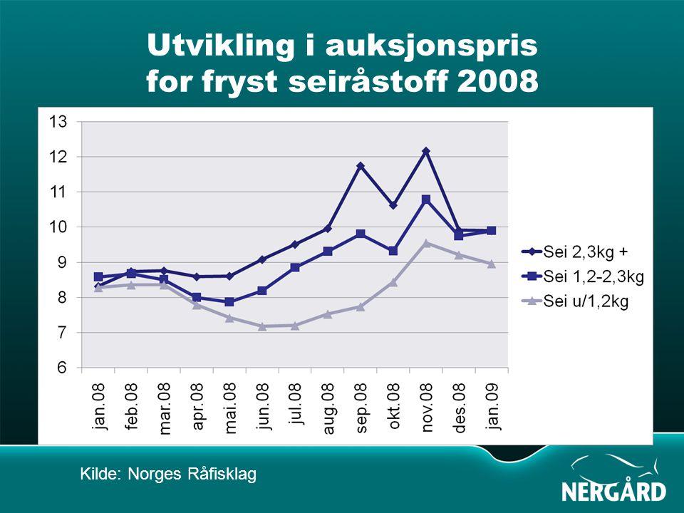 Utvikling i auksjonspris for fryst seiråstoff 2008