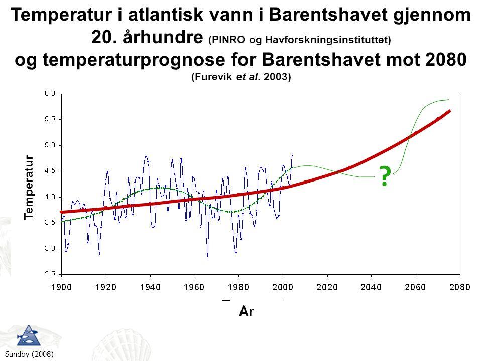 Temperatur i atlantisk vann i Barentshavet gjennom
