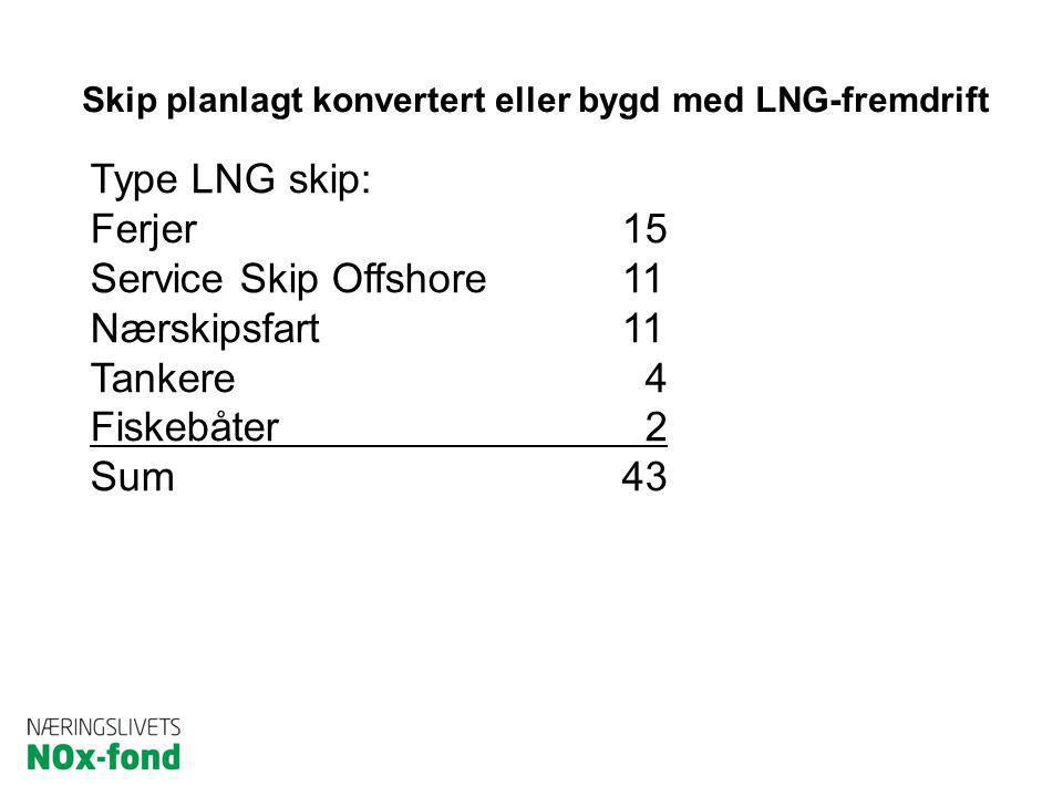 Type LNG skip: Ferjer 15 Service Skip Offshore 11 Nærskipsfart 11