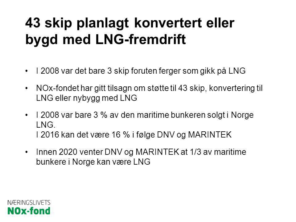43 skip planlagt konvertert eller bygd med LNG-fremdrift