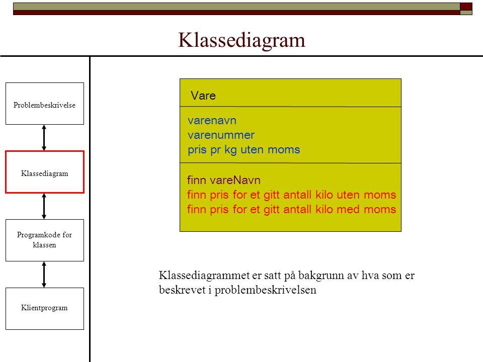 Programkode for klassen