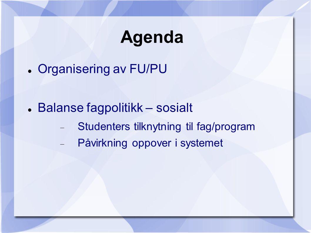 Agenda Organisering av FU/PU Balanse fagpolitikk – sosialt