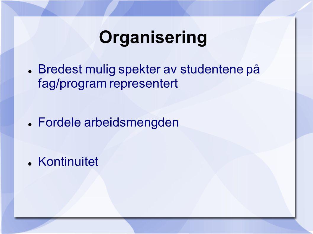 Organisering Bredest mulig spekter av studentene på fag/program representert. Fordele arbeidsmengden.