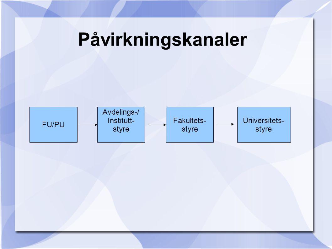 Påvirkningskanaler FU/PU Avdelings-/ Institutt- styre Fakultets- styre
