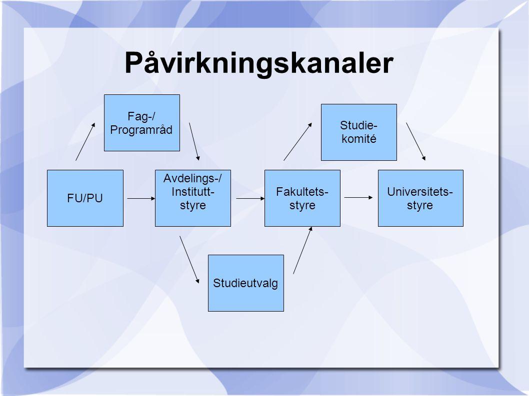 Påvirkningskanaler Fag-/ Programråd Studie-komité FU/PU Avdelings-/