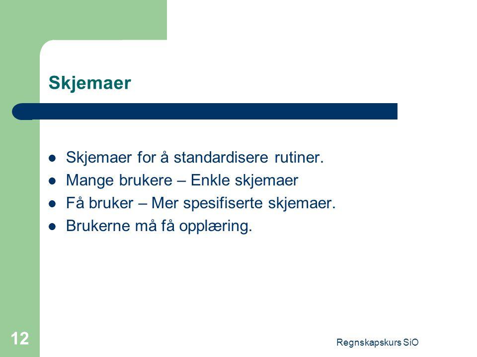 Skjemaer Skjemaer for å standardisere rutiner.