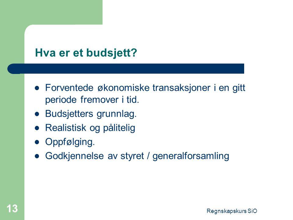 Hva er et budsjett Forventede økonomiske transaksjoner i en gitt periode fremover i tid. Budsjetters grunnlag.