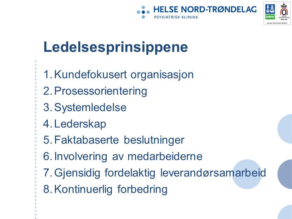 Ledelsesprinsippene Kundefokusert organisasjon Prosessorientering