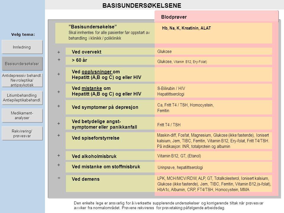 | BASISUNDERSØKELSENE Blodprøver Basisundersøkelse