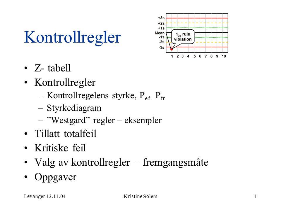 Kontrollregler Z- tabell Kontrollregler Tillatt totalfeil