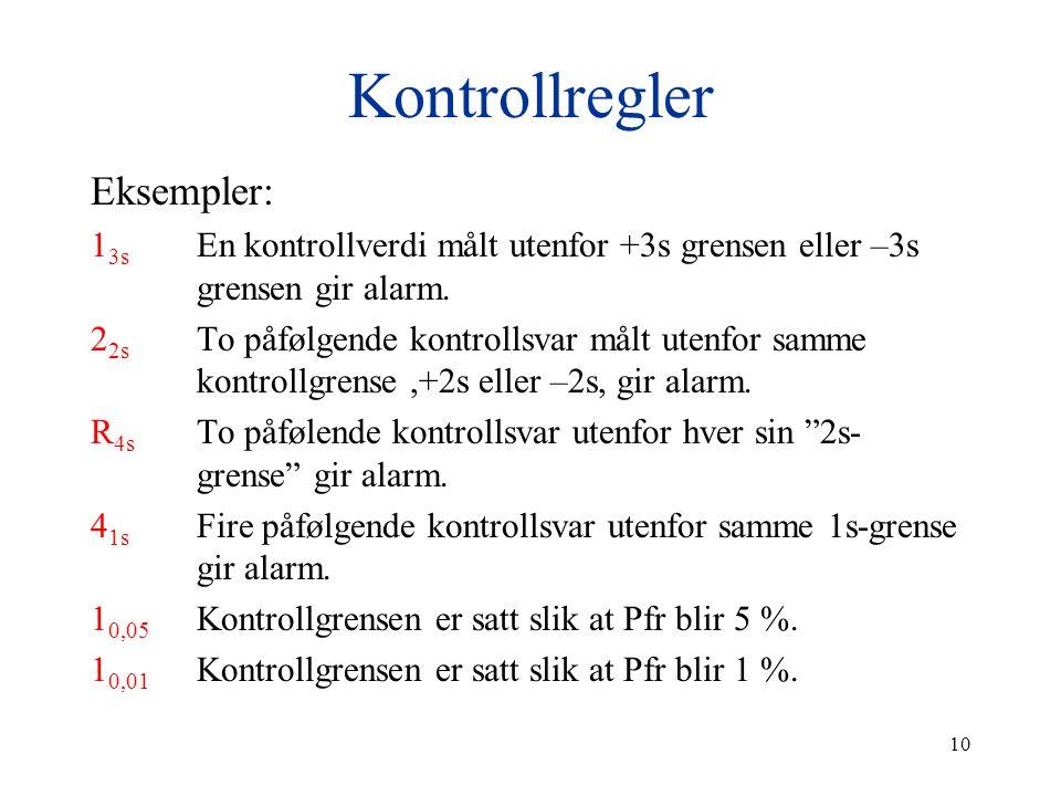 Kontrollregler Eksempler: