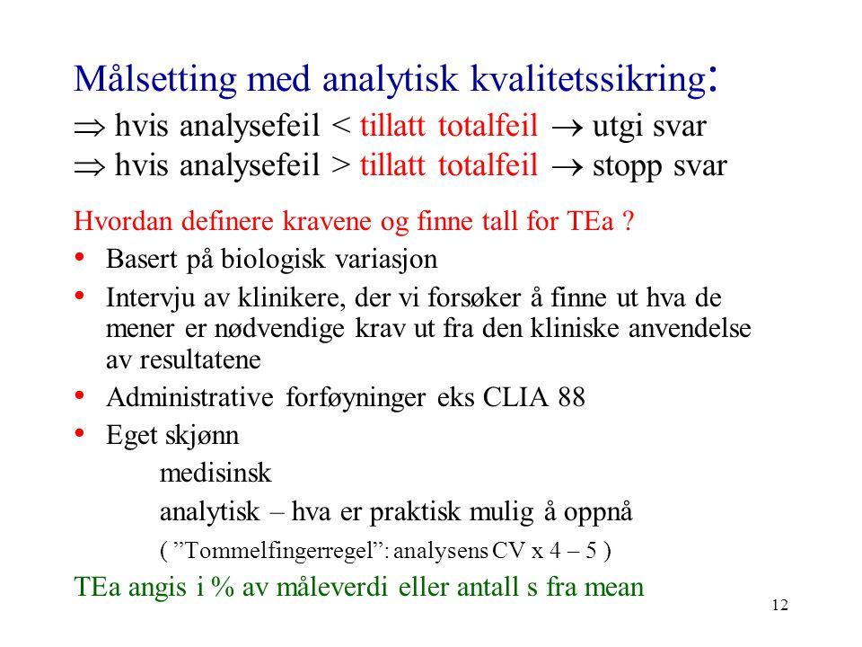 Målsetting med analytisk kvalitetssikring:  hvis analysefeil < tillatt totalfeil  utgi svar  hvis analysefeil > tillatt totalfeil  stopp svar