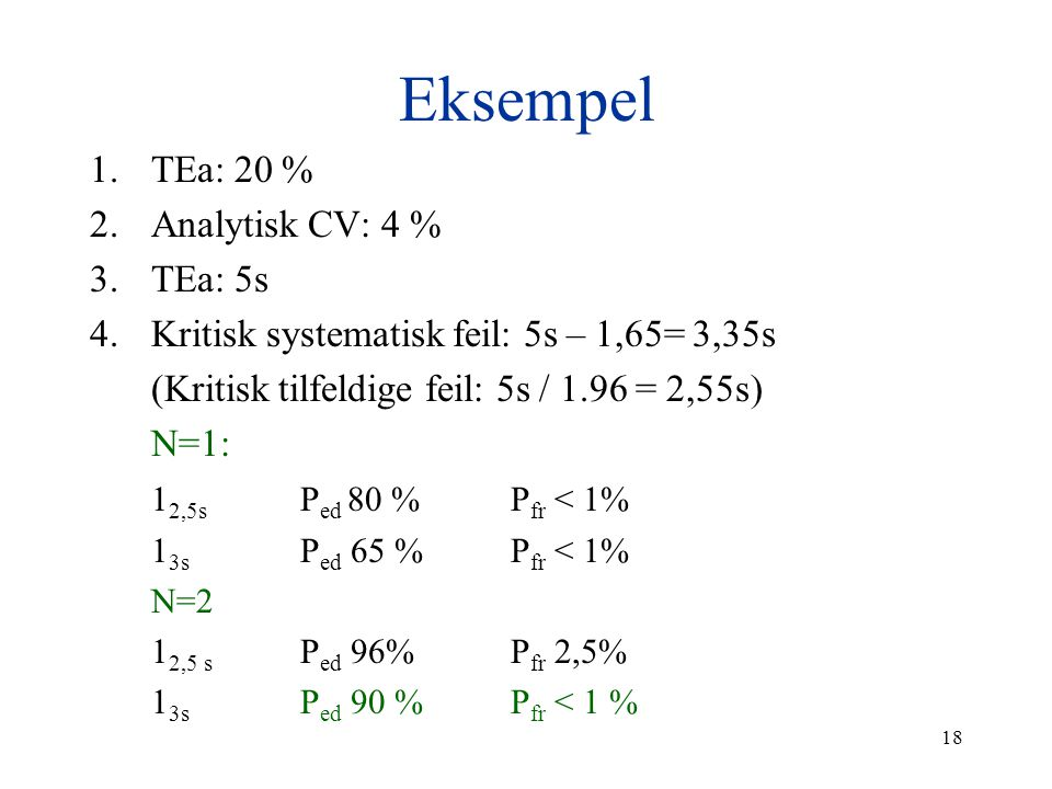 Eksempel TEa: 20 % Analytisk CV: 4 % TEa: 5s