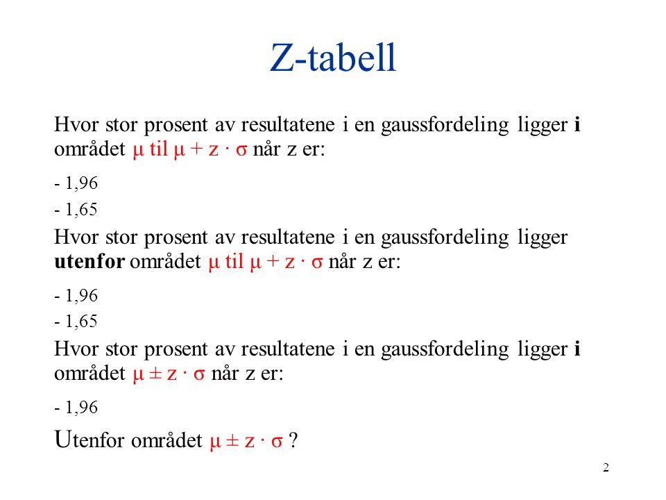 Z-tabell Hvor stor prosent av resultatene i en gaussfordeling ligger i området μ til μ + z · σ når z er: