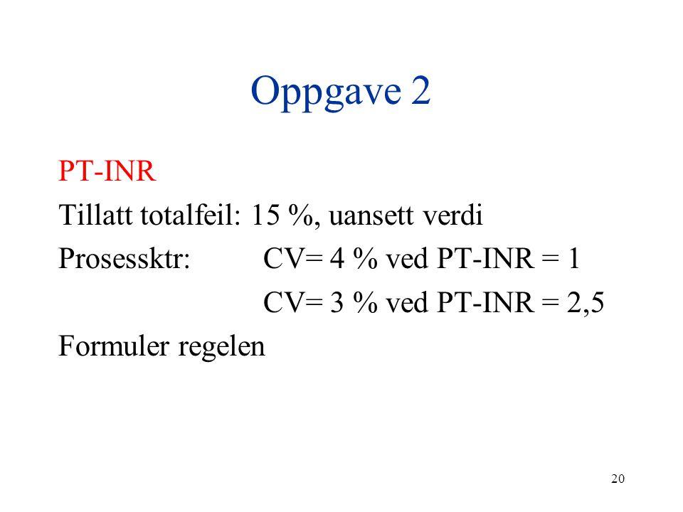 Oppgave 2 PT-INR Tillatt totalfeil: 15 %, uansett verdi