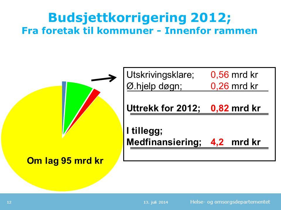Budsjettkorrigering 2012; Fra foretak til kommuner - Innenfor rammen
