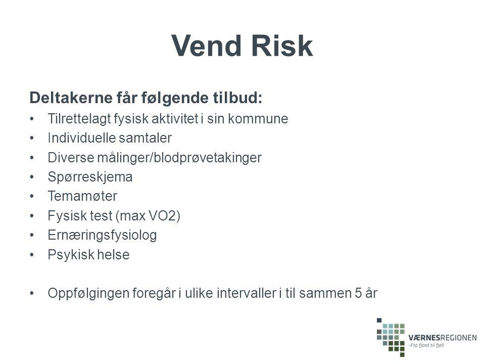 Vend Risk Deltakerne får følgende tilbud: