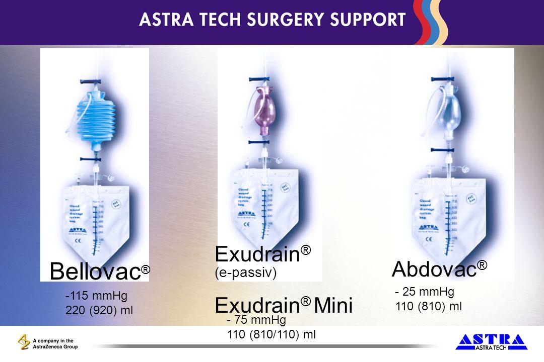 Bellovac® Exudrain® (e-passiv) Abdovac® Exudrain® Mini - 25 mmHg
