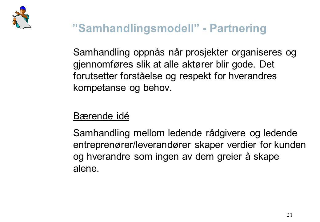 Samhandlingsmodell - Partnering