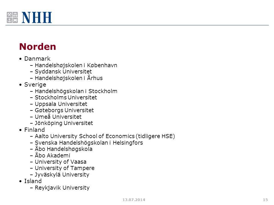 Norden Danmark Sverige Finland Island Handelshøjskolen i København