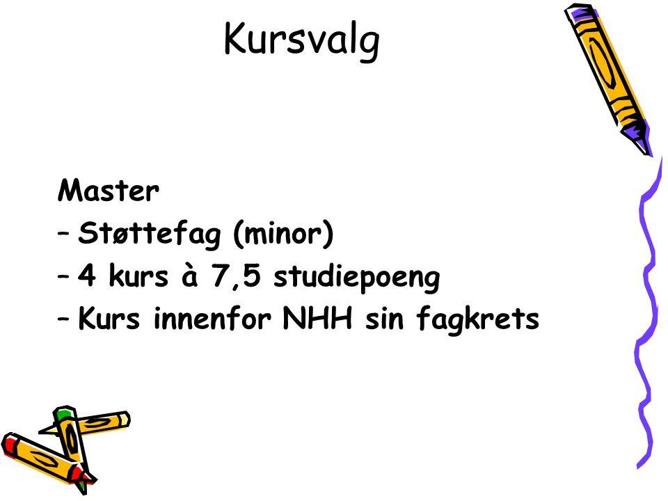 Kursvalg Master Støttefag (minor) 4 kurs à 7,5 studiepoeng
