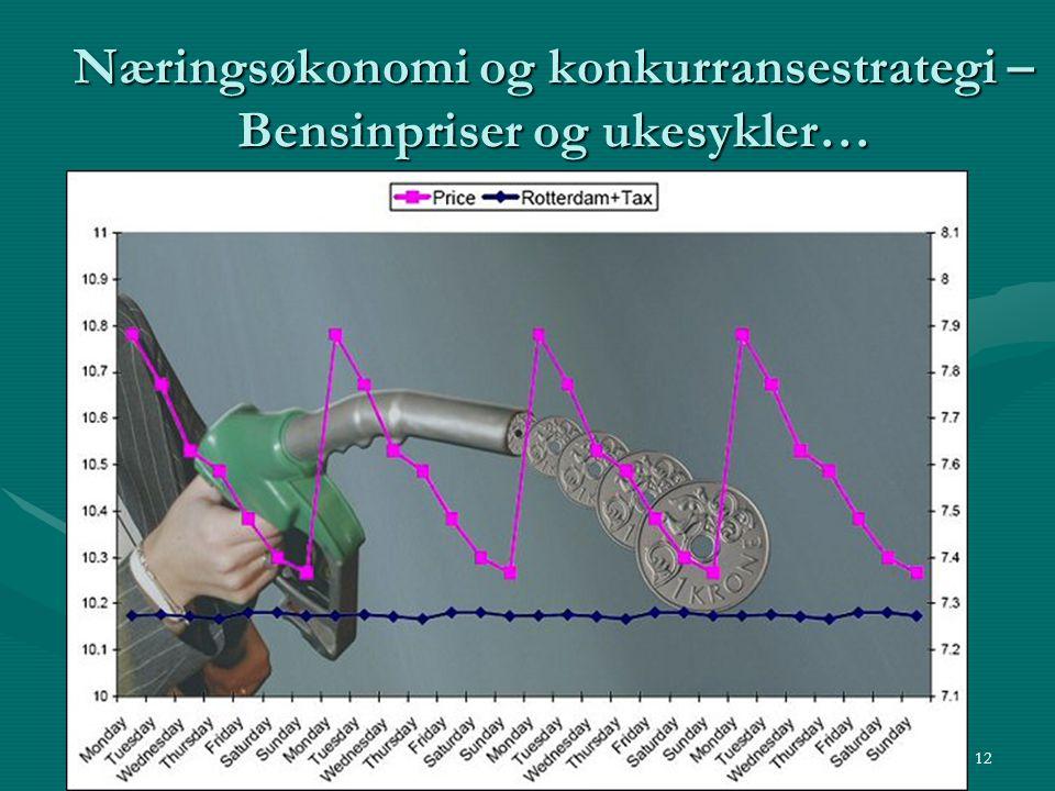 Næringsøkonomi og konkurransestrategi – Bensinpriser og ukesykler…