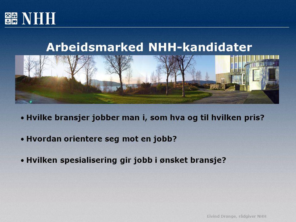 Arbeidsmarked NHH-kandidater