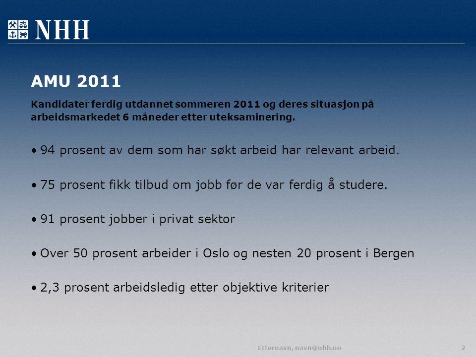 AMU 2011 94 prosent av dem som har søkt arbeid har relevant arbeid.