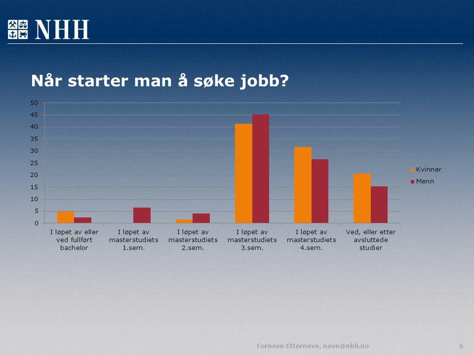 Når starter man å søke jobb