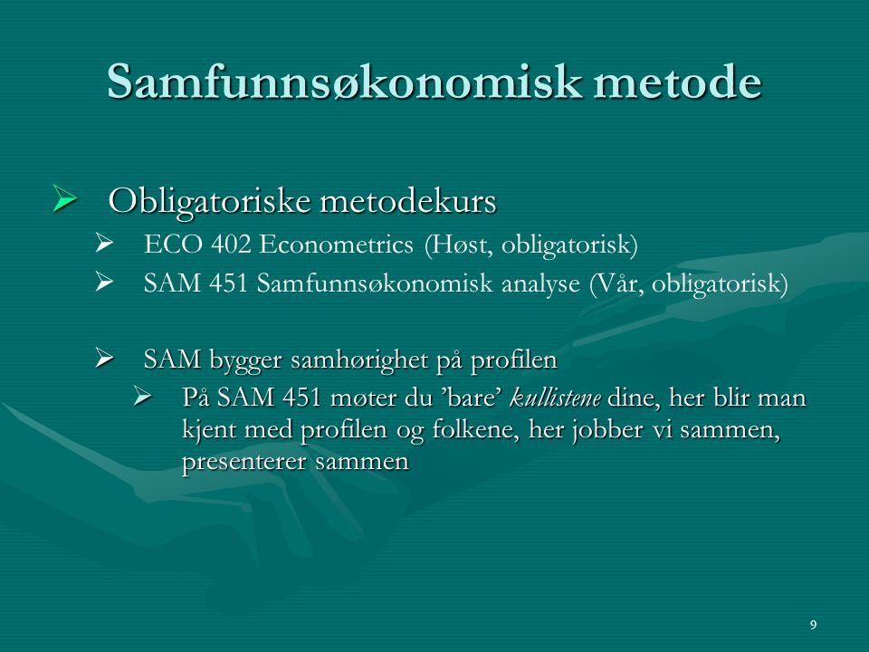 Samfunnsøkonomisk metode
