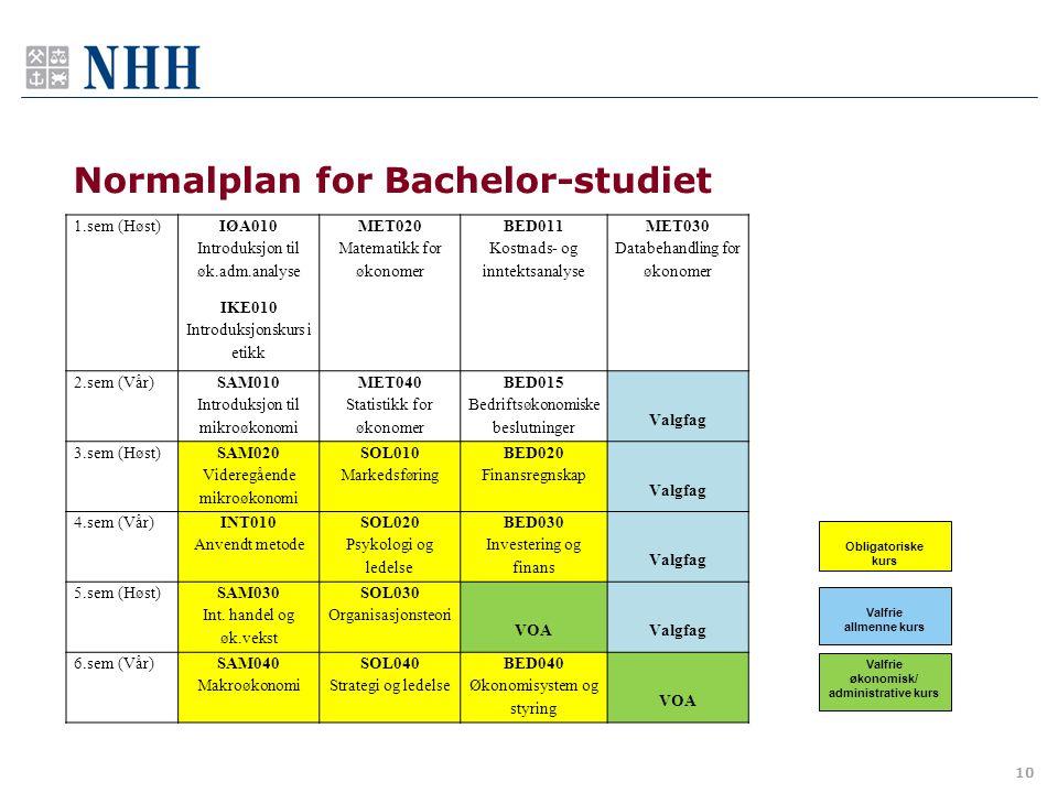 Normalplan for Bachelor-studiet