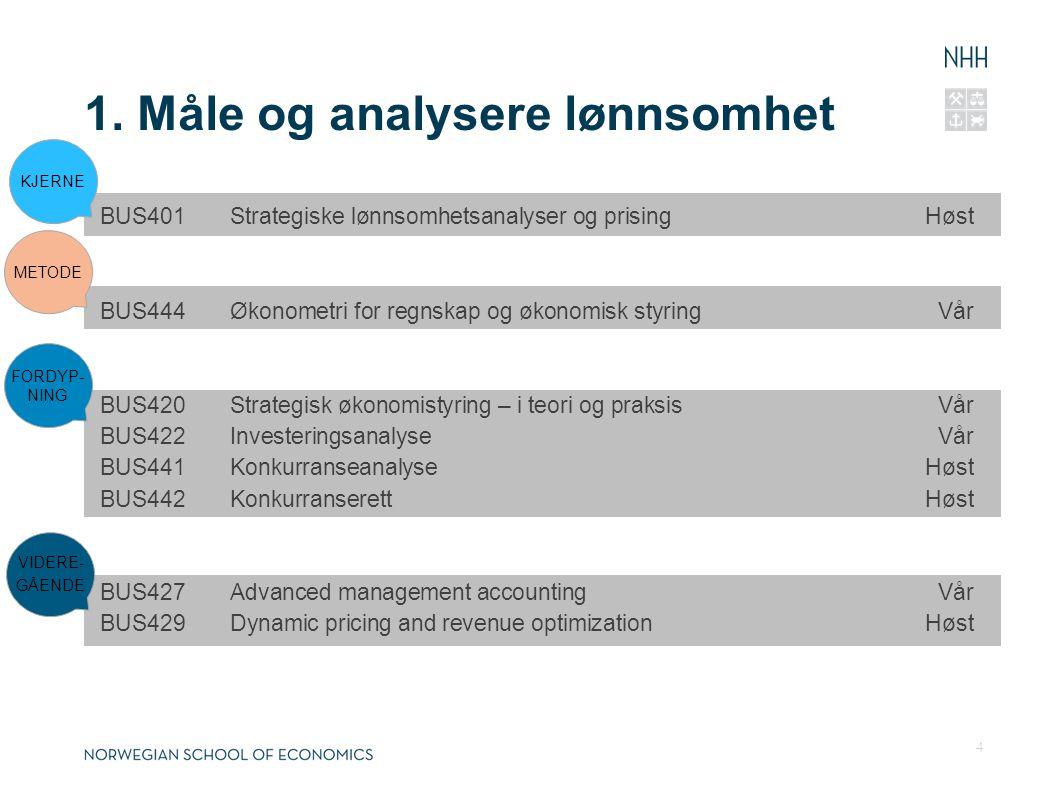 1. Måle og analysere lønnsomhet